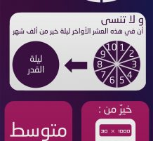 برنامج العشر الأواخر من رمضان