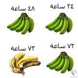 تغير لون الموز
