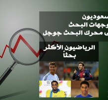 السعوديون وتوجهات البحث على محرك البحث جوجل - الرياضيون الأكثر بحثاً