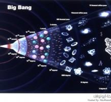 نظرية الإنفجار العظيم