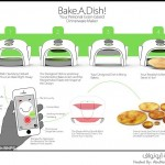 Bake.A.Dish