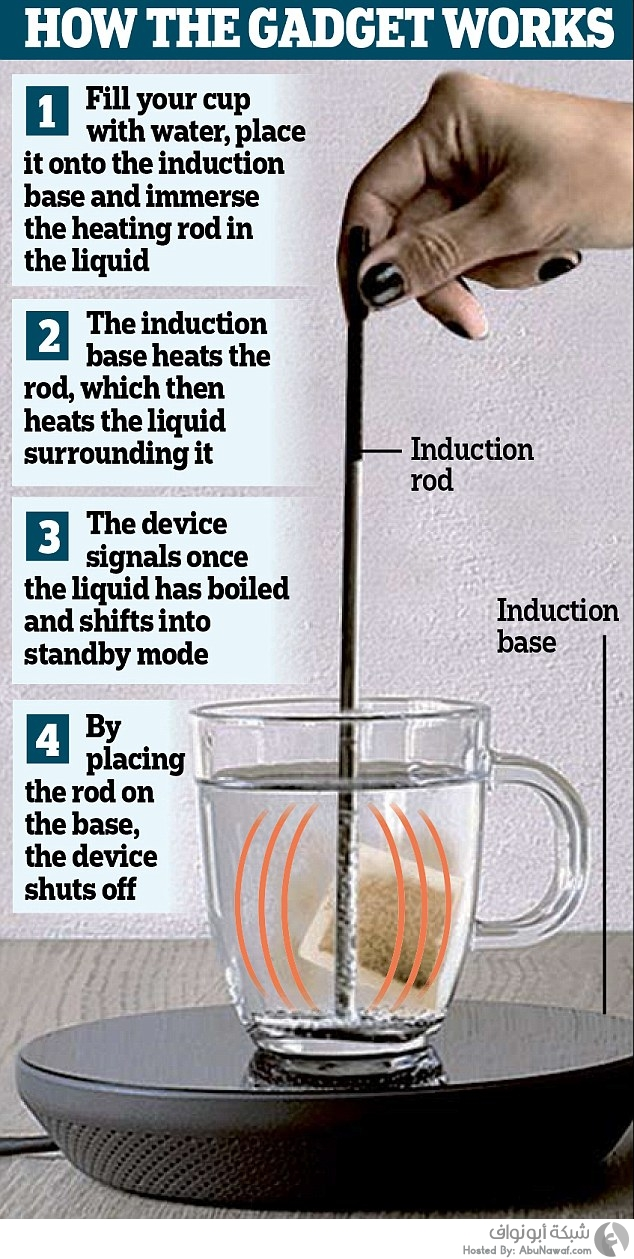 Miito  طريقة جديدة لإعداد المشروبات
