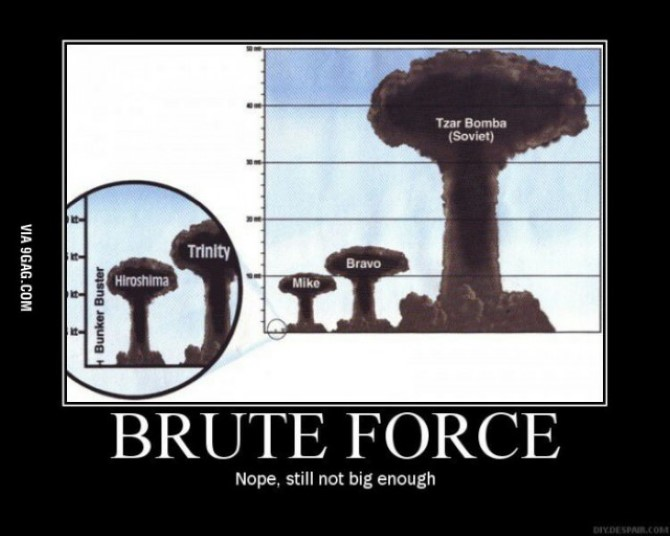 Nuclear Weapons (2)