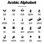 أكثر اللغات صعوبة