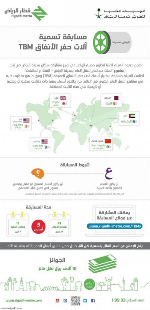 آلات حفر قطار الرياض
