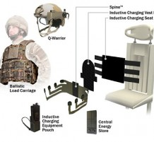 BAE Systems has created its Broadsword range of devices