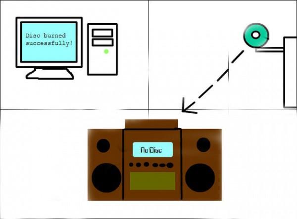 تكنولوجيا الماضي في نسخ الاسطوانات
