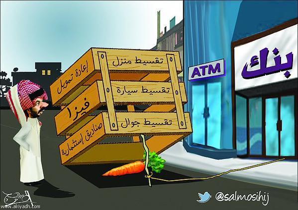 القرض البنكي