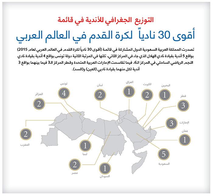 أفضل أندية عربية 268151