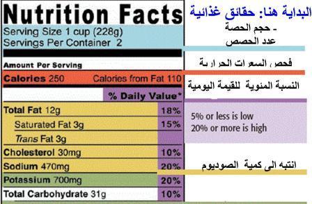 معلومات التغذية