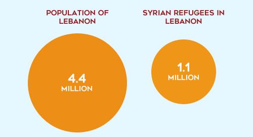 حقائق لبنانية