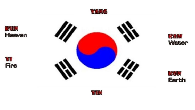 حقائق طريفة عن كوريا
