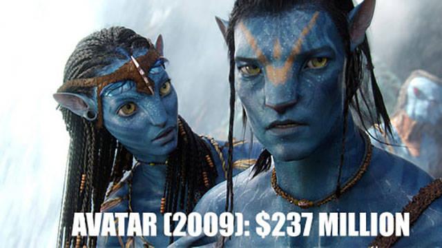 ميزاتيات ضخمة لهذه الأفلام