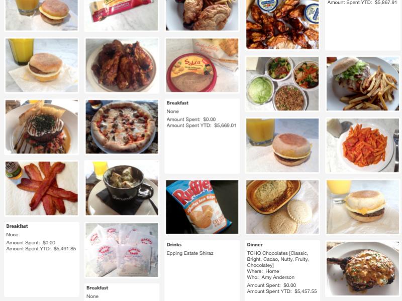 صور لكل وجبة