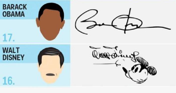 ماذا يقول توقيعك عن شخصيتك؟