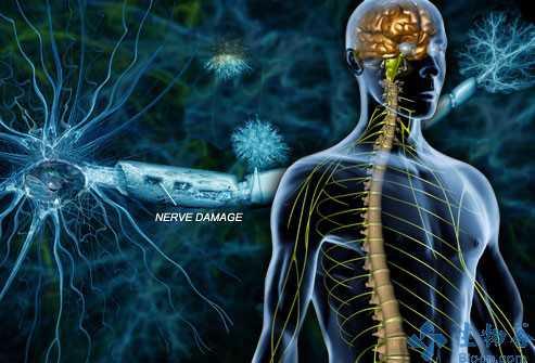 درس الطب لعلاج التصلب المتعدد