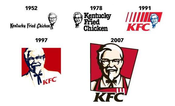 الشعارات الشهيرة