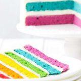 Cutting Cake Wrong