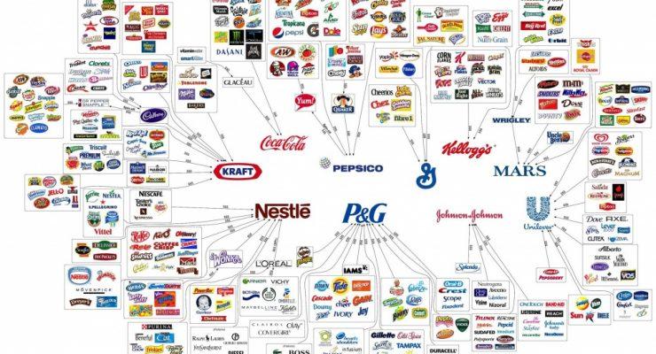 10 شركات تسيطر على كل ما يشتريه الناس حول العالم