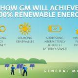 جنرال موتورز تلتزم بتطبيق الطاقة المتجددة