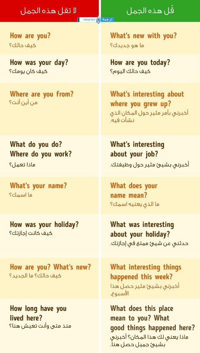 أسئلة إنجليزية