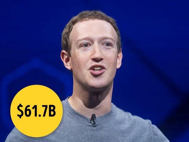 مارك زوكربيرغ من أشهر الأغنياء