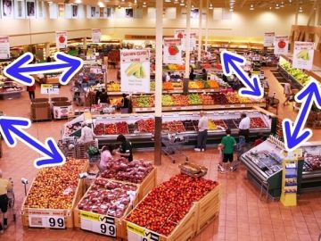 Hidden Traps That Make Us Pay More in Stores