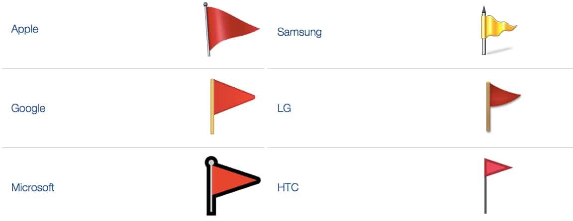 رموز سامسونج التعبيرية